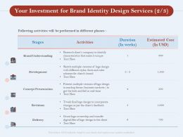 Your Investment For Brand Identity Design Services L1731 Ppt Powerpoint Model Show