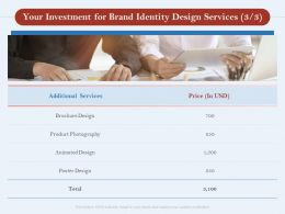 Your Investment For Brand Identity Design Services L1732 Ppt Powerpoint Master Slide
