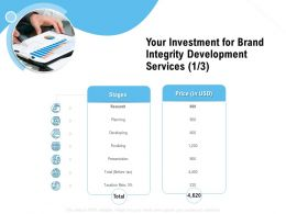 Your Investment For Brand Integrity Development Services Ppt Powerpoint Presentation Slides
