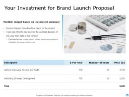 Your Investment For Brand Launch Proposal Ppt Powerpoint Presentation Icon Clipart Images