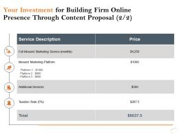Your Investment For Building Firm Online Presence Through Content Proposal Services Ppt Format