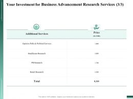 Your Investment For Business Advancement Research Services Research Ppt Ideas
