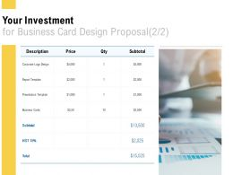 Your Investment For Business Card Design Proposal Corporate Ppt Powerpoint Presentation Aids