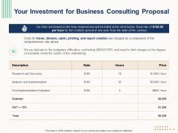 Your Investment For Business Consulting Proposal Ppt Powerpoint Pictures