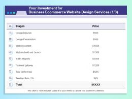 Your Investment For Business Ecommerce Website Design Services Interview Ppt File Design