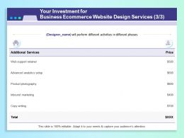 Your Investment For Business Ecommerce Website Design Services Marketing Ppt Slides