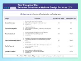 Your Investment For Business Ecommerce Website Design Services Reports Ppt File