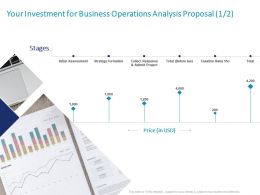 Your Investment For Business Operations Analysis Proposal L1534 Ppt Powerpoint Layout