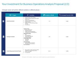 Your Investment For Business Operations Analysis Proposal L1535 Ppt Powerpoint Outline