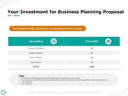 Your Investment For Business Planning Proposal Timeline Ppt Powerpoint Presentation Examples