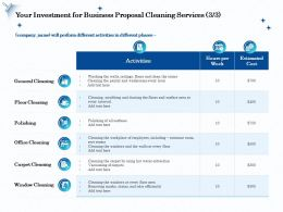 Your Investment For Business Proposal Cleaning Services Activities Ppt Infographics