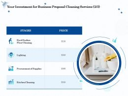 Your Investment For Business Proposal Cleaning Services Price Ppt File Format Ideas