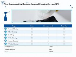 Your Investment For Business Proposal Cleaning Services Stages Ppt Gallery