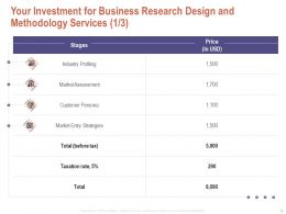 Your Investment For Business Research Design And Methodology Services L1651 Ppt Style