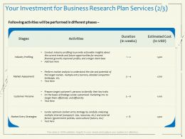 Your Investment For Business Research Plan Services Market Assessment Ppt Powerpoint Presentation Visuals
