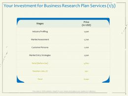 Your Investment For Business Research Plan Services Market Entry Strategies Ppt Presentation Visual Aids