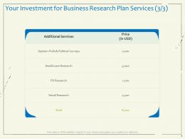 Your Investment For Business Research Plan Services Political Surveys Ppt Powerpoint Presentation Files