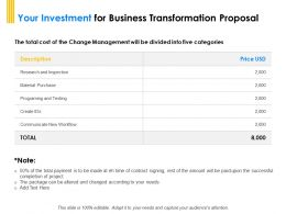 Your Investment For Business Transformation Proposal Ppt Powerpoint Model Graphics