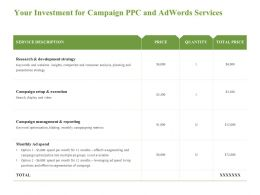Your Investment For Campaign PPC And Adwords Services Development Strategy Ppt Background Designs