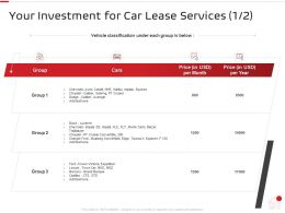 Your Investment For Car Lease Services Ppt Powerpoint Presentation Ideas