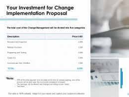 Your Investment For Change Implementation Proposal Ppt Gallery Deck
