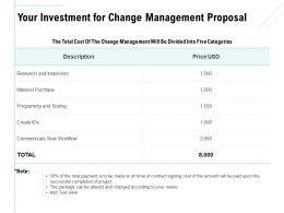 Your Investment For Change Management Proposal Ppt Inspiration