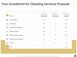 Your Investment For Cleaning Services Proposal Ppt Powerpoint Presentation Aids