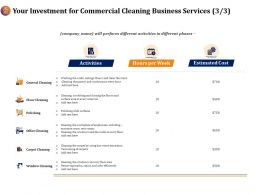 Your Investment For Commercial Cleaning Business Services Cost Ppt Ideas