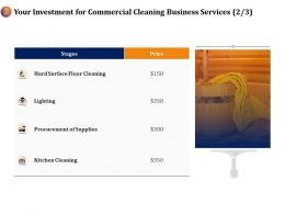 Your Investment For Commercial Cleaning Business Services Supplies Ppt Infographics