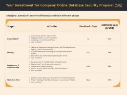 Your Investment For Company Online Database Security Proposal Planning Ppt File Topics