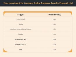 Your Investment For Company Online Database Security Proposal Results Ppt File Format Ideas