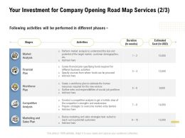 Your Investment For Company Opening Road Map Services Activities Ppt Guidelines