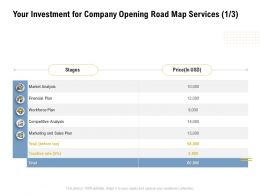 Your Investment For Company Opening Road Map Services Financial Plan Ppt Slides