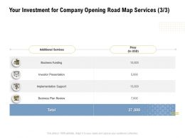 Your Investment For Company Opening Road Map Services Ppt Powerpoint Presentation Slides Deck