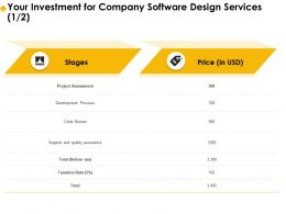 Your Investment For Company Software Design Services Review Ppt Gallery