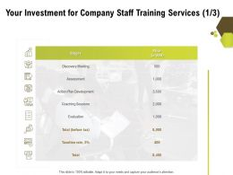 Your Investment For Company Staff Training Services L1487 Ppt Powerpoint Template Aids