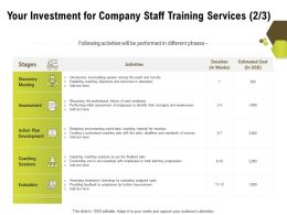 Your Investment For Company Staff Training Services L1488 Ppt Powerpoint Brochure