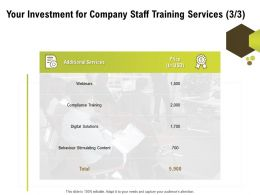 Your Investment For Company Staff Training Services Ppt Powerpoint Graphic Tips