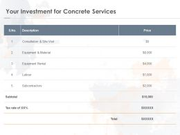 Your Investment For Concrete Services Ppt Powerpoint Presentation Infographic Template Display
