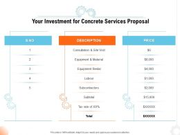 Your Investment For Concrete Services Proposal Ppt Powerpoint Presentation Styles Gallery