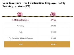 Your Investment For Construction Employee Safety Training Services Audit Ppt Gallery