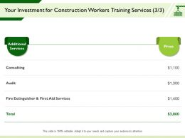 Your Investment For Construction Workers Training Services First Aid Services Ppt Powerpoint Deck