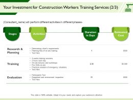 Your Investment For Construction Workers Training Services Planning Flow Ppt Presentation Summary