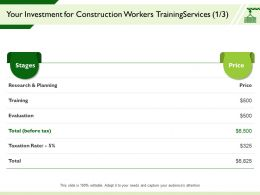 Your Investment For Construction Workers Trainingservices Training Ppt Presentation Microsoft