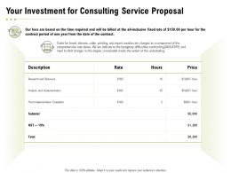 Your Investment For Consulting Service Proposal Ppt Powerpoint Presentation Slides Format