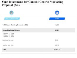 Your Investment For Content Centric Marketing Proposal Ppt Powerpoint Presentation Visuals
