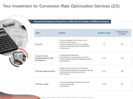 Your Investment For Conversion Rate Optimization Services Research Ppt Powerpoint Presentation Clipart