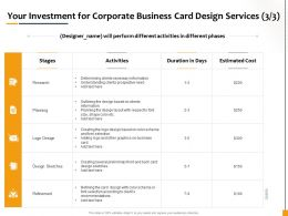 Your Investment For Corporate Business Card Design Services Planning Ppt Icon Influencers