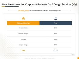 Your Investment For Corporate Business Card Design Services Price Ppt Template