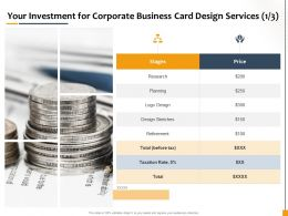 Your Investment For Corporate Business Card Design Services Refinement Ppt Gallery